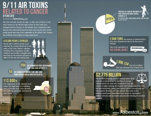 9-11-effects-infographic1