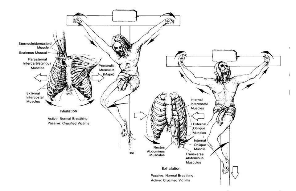 Crucifixion-2
